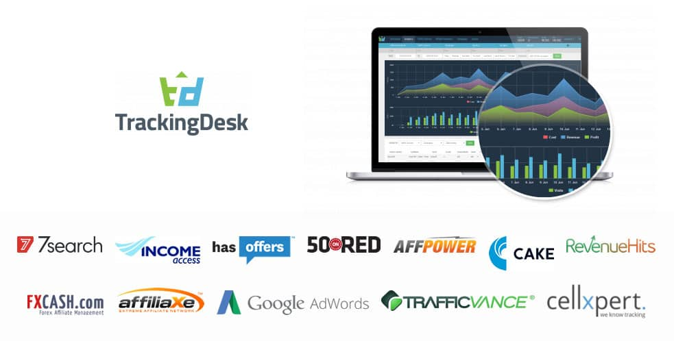 TrackingDesk Review – Tracking software for affiliates
